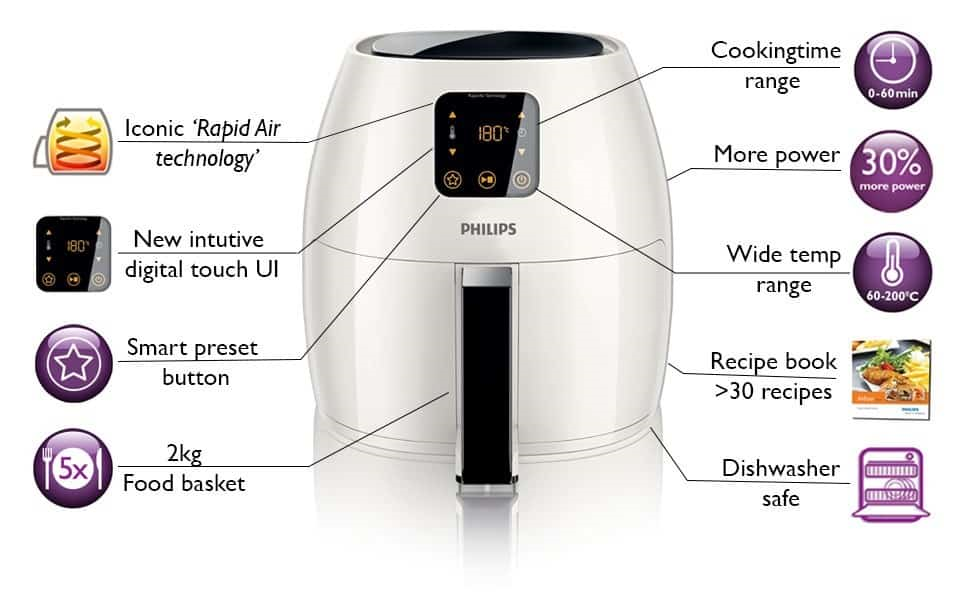 Air-fryer reviews philips